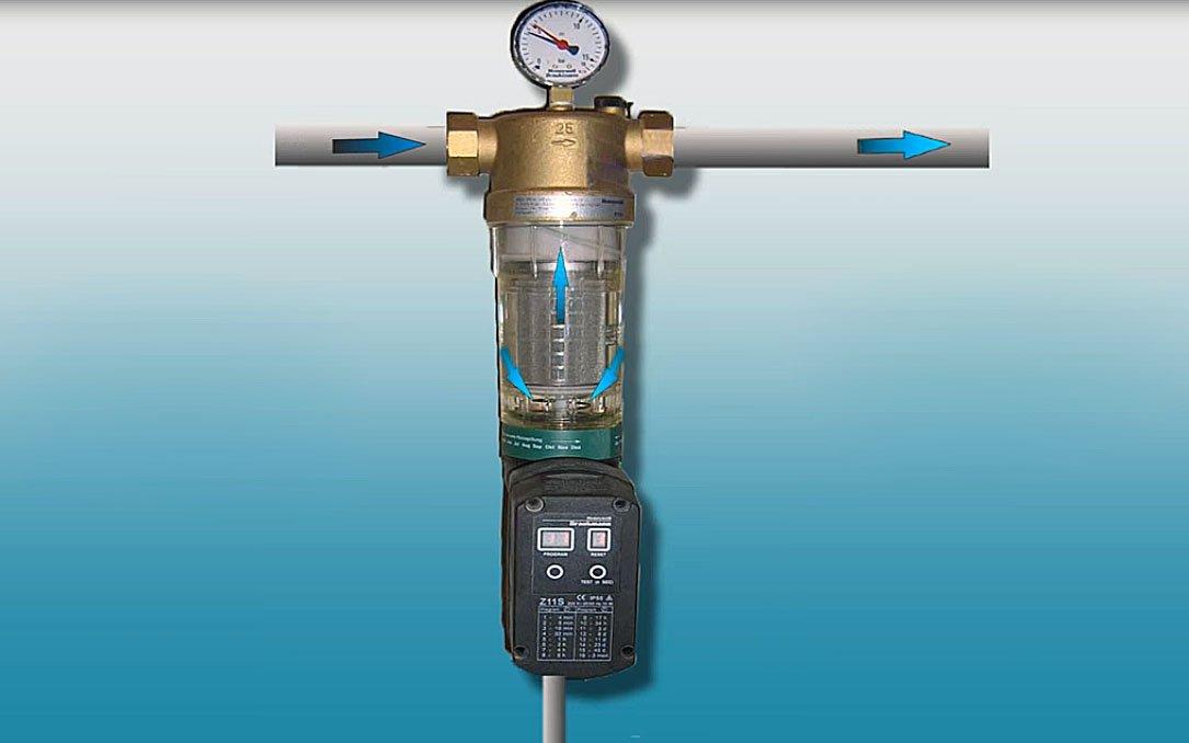 Механическая очистка воды