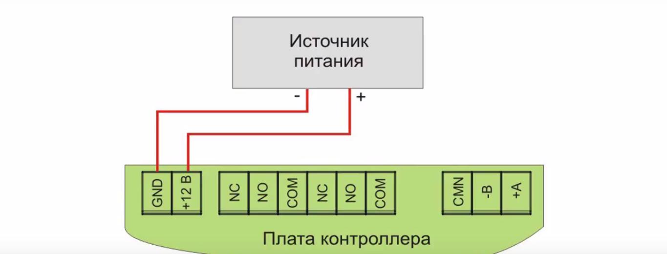 Система контроля и управления доступом СКУД по доступной цене